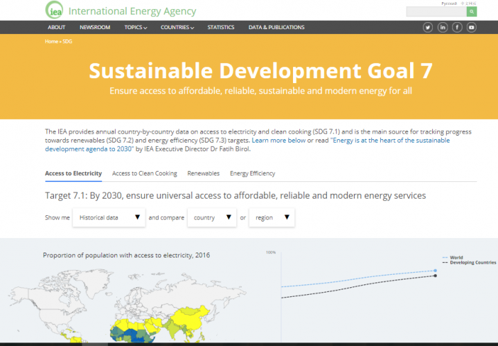 IEA Launches SDG 7 Online Resource